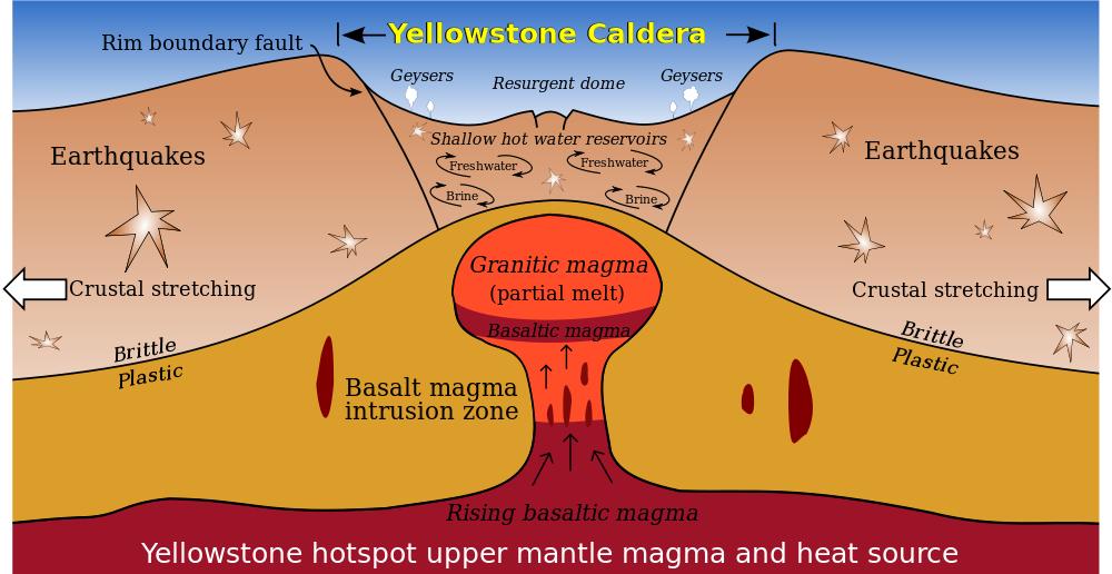 Yellowstone_Caldera